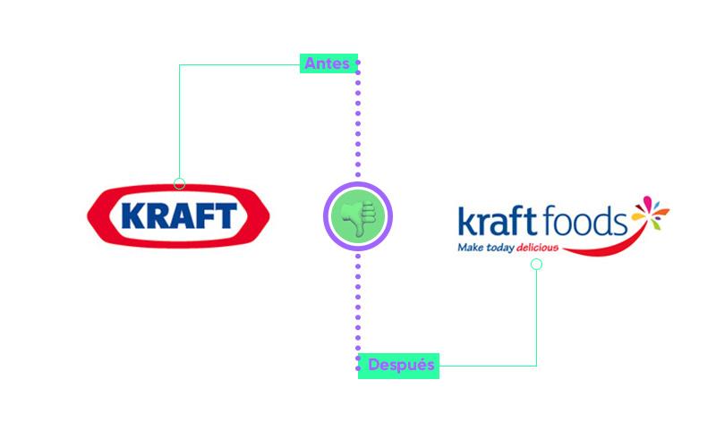Ejemplo rebranding Kraft