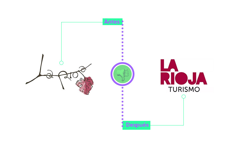 Ejemplo rebranding La Rioja